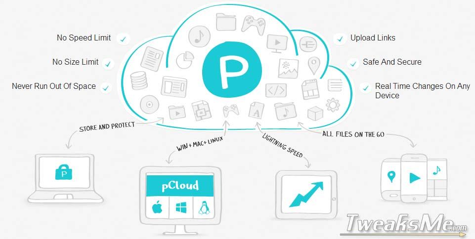 PCLoud.com review