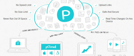 PCLoud.com-review